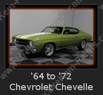 Urechem Automotive Paints | 1964 to 1972 Chevrolet Chevelle Restoration