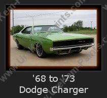 Urechem Automotive Paints | 1968 to 1973 Dodge Charger Restoration